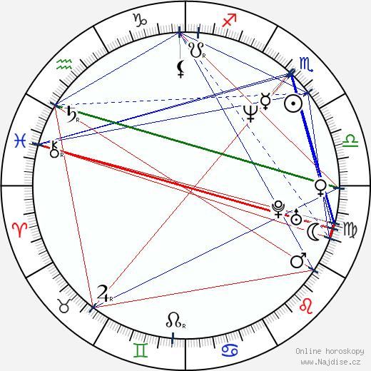 Sallamaari Muhonen wikipedie wiki 2019, 2020 horoskop