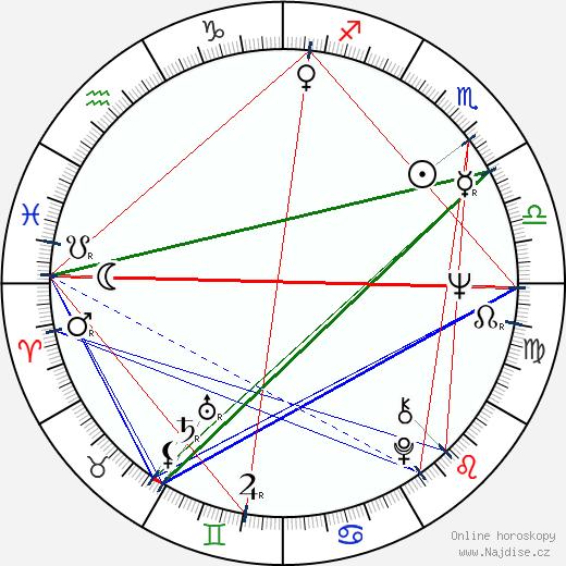Sally Kirkland wikipedie wiki 2019, 2020 horoskop