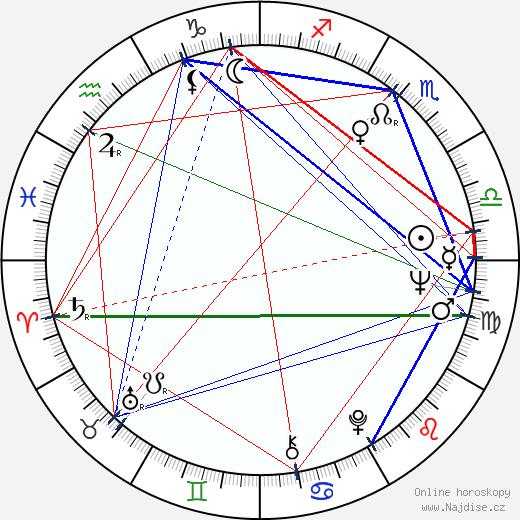Sally Nesbitt wikipedie wiki 2019, 2020 horoskop