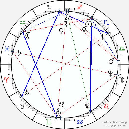 Salme Laaksonen wikipedie wiki 2017, 2018 horoskop