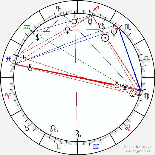 Salvator Xuereb wikipedie wiki 2018, 2019 horoskop