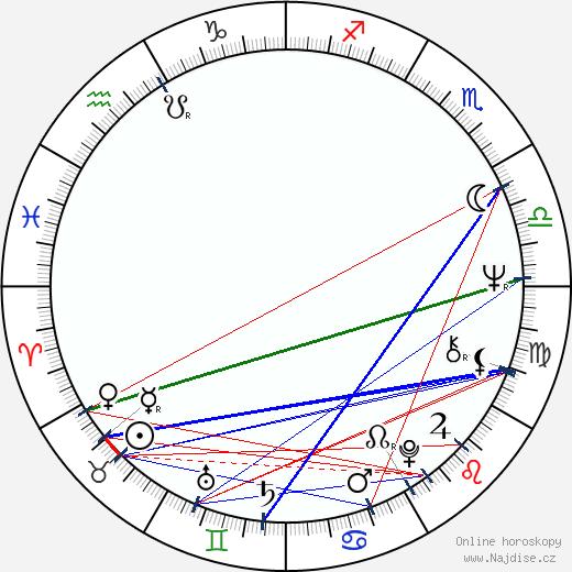 Salvatore Baccaro wikipedie wiki 2018, 2019 horoskop