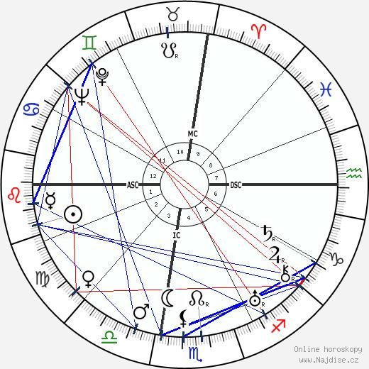 Salvatore Quasimodo wikipedie wiki 2018, 2019 horoskop