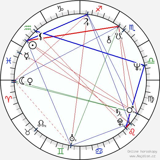 Sam Garbarski wikipedie wiki 2018, 2019 horoskop