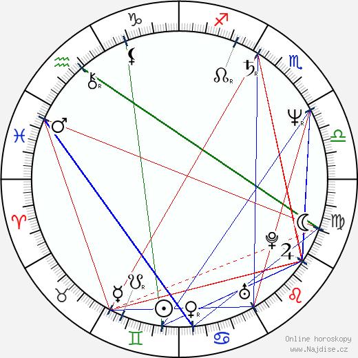 Sam Irvin wikipedie wiki 2018, 2019 horoskop