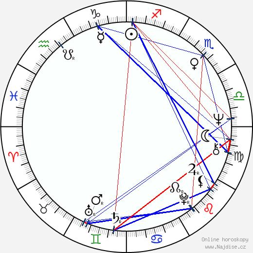 Sam Kelly wikipedie wiki 2018, 2019 horoskop
