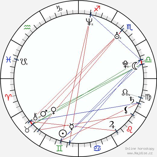 Sam Sabbah wikipedie wiki 2017, 2018 horoskop