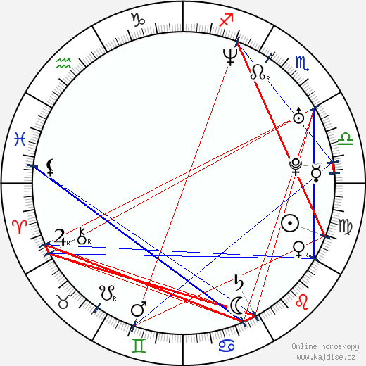 Samantha Quan wikipedie wiki 2018, 2019 horoskop