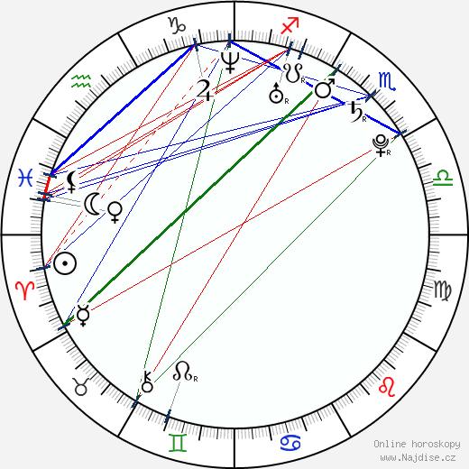 Samantha Stosur wikipedie wiki 2017, 2018 horoskop