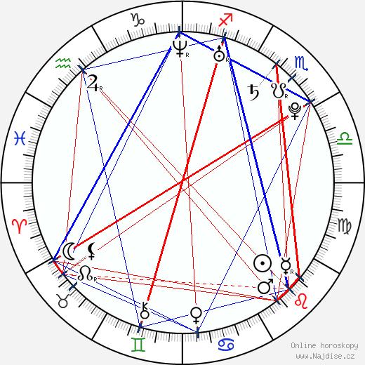 Sámer Issa wikipedie wiki 2020, 2021 horoskop