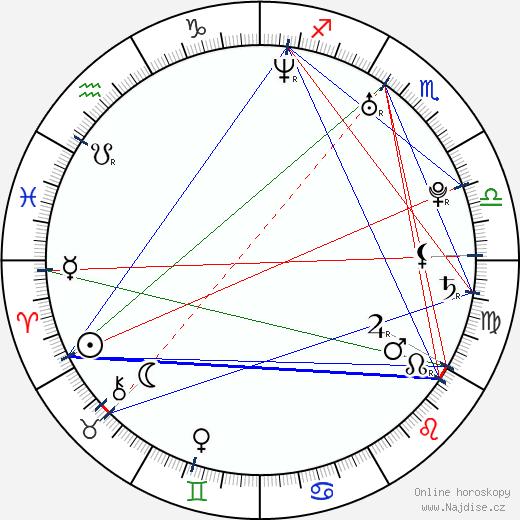 Samir Yavadzadeh wikipedie wiki 2018, 2019 horoskop
