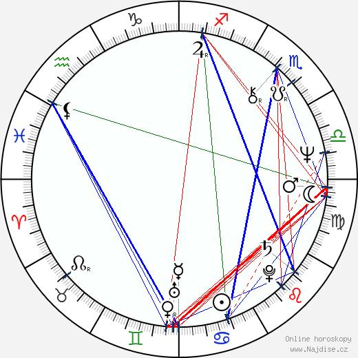 Sammy Babitzin wikipedie wiki 2019, 2020 horoskop
