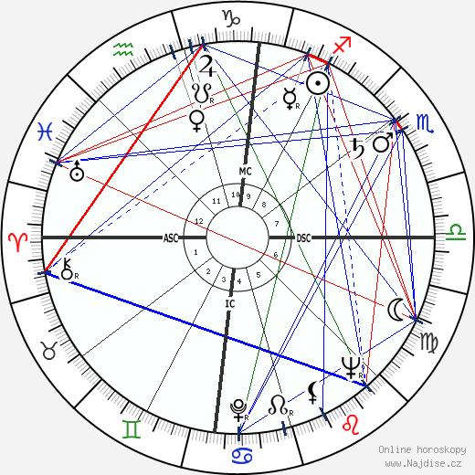 Sammy Davis Jr. wikipedie wiki 2020, 2021 horoskop