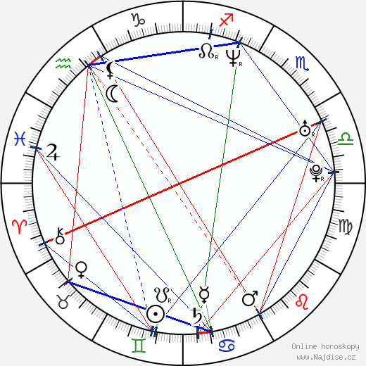 Samoth wikipedie wiki 2018, 2019 horoskop