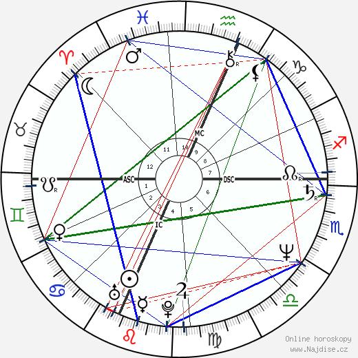 Samual Herring wikipedie wiki 2020, 2021 horoskop