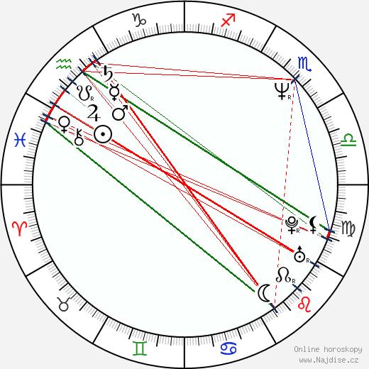 Samuel Bayer wikipedie wiki 2018, 2019 horoskop