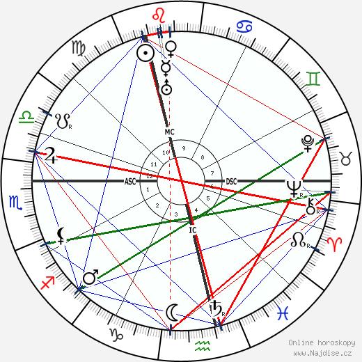 Samuel Coleridge-Taylor wikipedie wiki 2020, 2021 horoskop