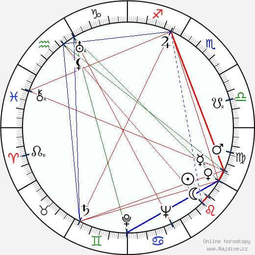 Samuel Fuller wikipedie wiki 2018, 2019 horoskop