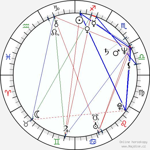 Samuel Hadida wikipedie wiki 2019, 2020 horoskop