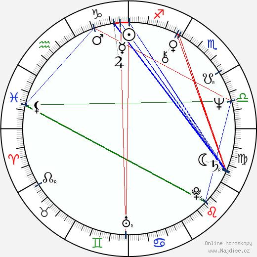 Samuel L. Jackson wikipedie wiki 2017, 2018 horoskop