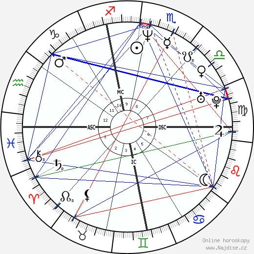 Samuel Reynolds wikipedie wiki 2018, 2019 horoskop