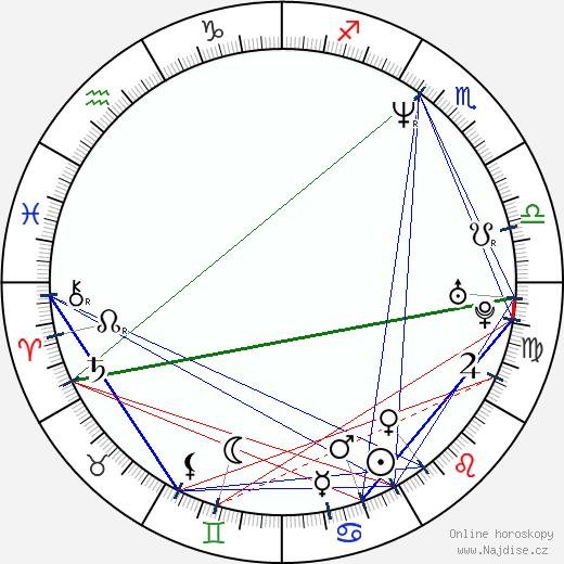Samuli Edelmann wikipedie wiki 2017, 2018 horoskop