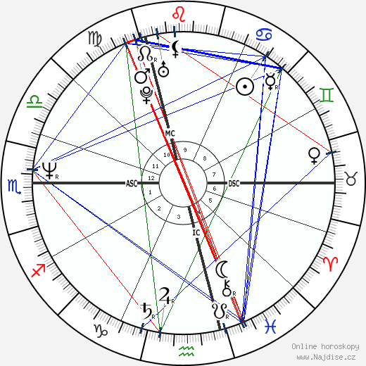 Samy Naceri wikipedie wiki 2020, 2021 horoskop