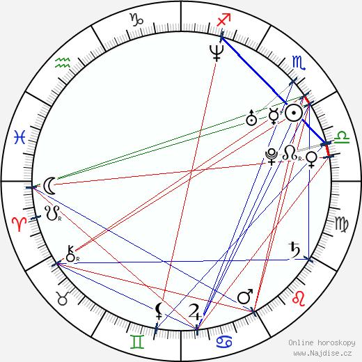 San Quinn wikipedie wiki 2020, 2021 horoskop