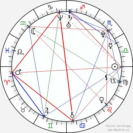 Sana Saeed wikipedie wiki 2018, 2019 horoskop