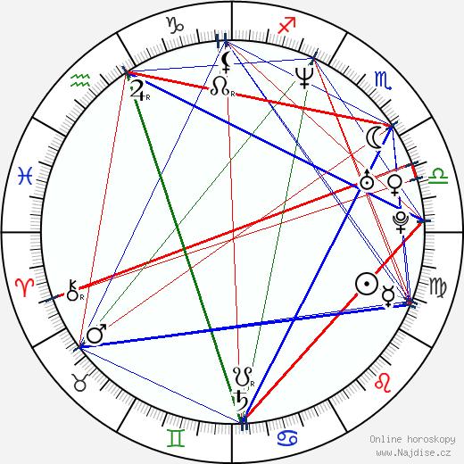 Sanford Bookstaver wikipedie wiki 2019, 2020 horoskop