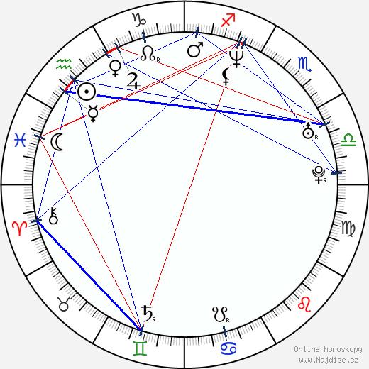 Sanna Myrttinen wikipedie wiki 2018, 2019 horoskop