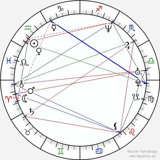 Sanna Saarijärvi wikipedie wiki 2018, 2019 horoskop