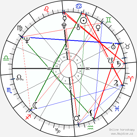 Sante Gaiardoni wikipedie wiki 2018, 2019 horoskop
