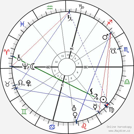 Sante Geronimo Caserio wikipedie wiki 2018, 2019 horoskop