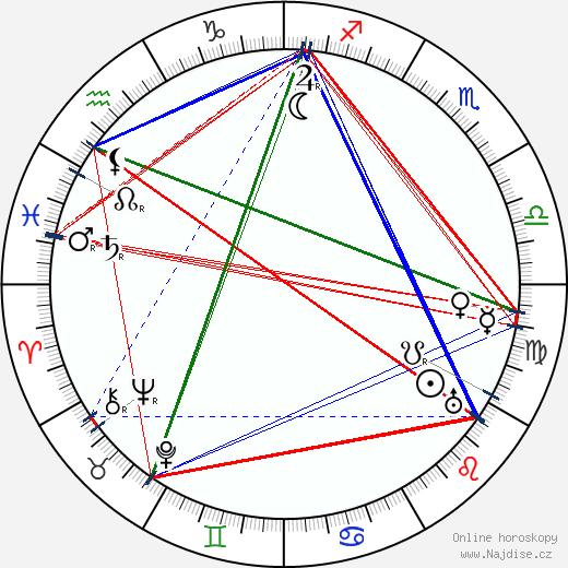 Santeri Saarikivi wikipedie wiki 2018, 2019 horoskop