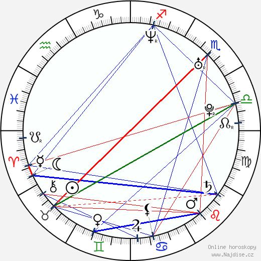 Santiago Cabrera wikipedie wiki 2018, 2019 horoskop