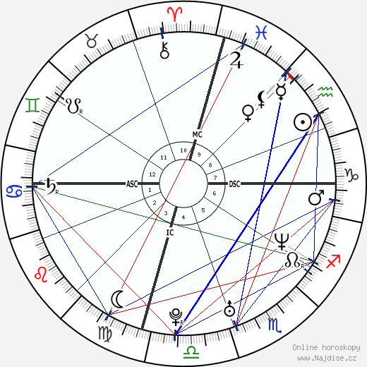 Sara Gilbert wikipedie wiki 2017, 2018 horoskop