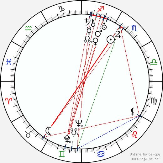 Sara Haden wikipedie wiki 2019, 2020 horoskop