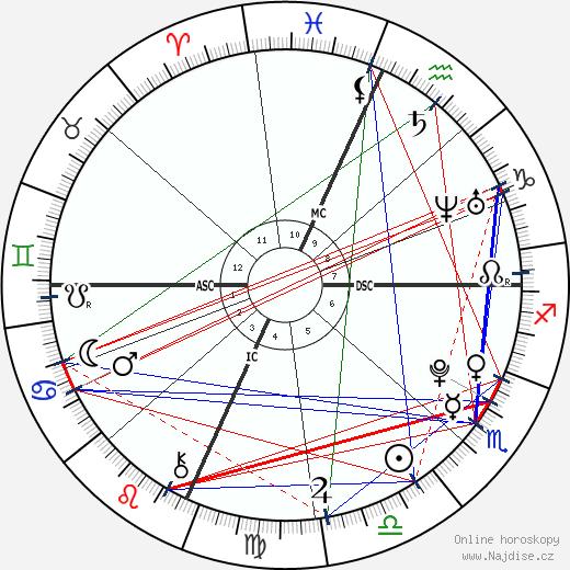 Sara Mary Haefeli wikipedie wiki 2019, 2020 horoskop