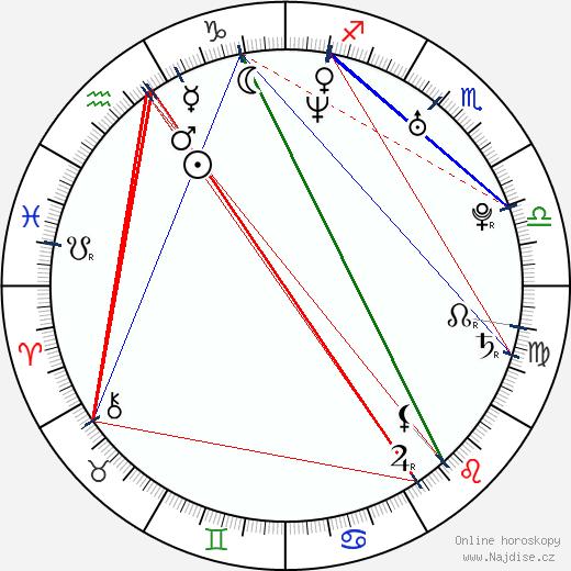 Sara Rue wikipedie wiki 2019, 2020 horoskop