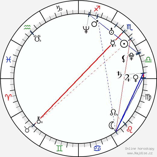 Sarah Carter wikipedie wiki 2017, 2018 horoskop