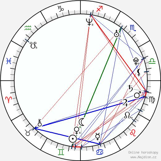 Sarah Connor wikipedie wiki 2018, 2019 horoskop