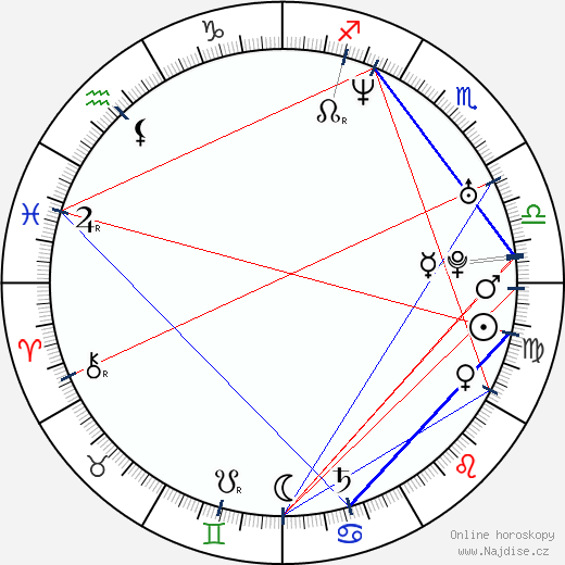 Sarah Danielle Madison wikipedie wiki 2018, 2019 horoskop
