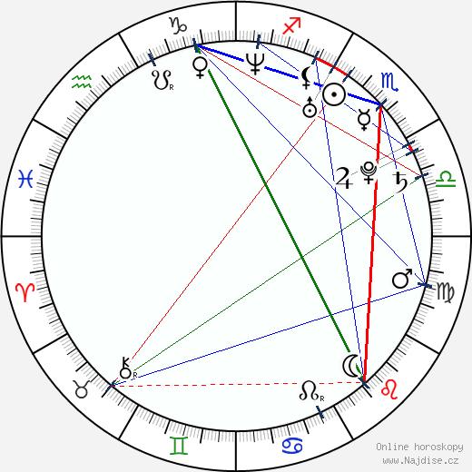 Sarah Harding wikipedie wiki 2018, 2019 horoskop