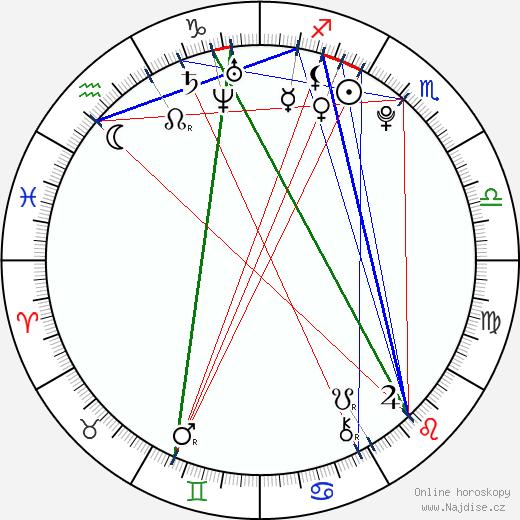 Sarah Hyland wikipedie wiki 2018, 2019 horoskop