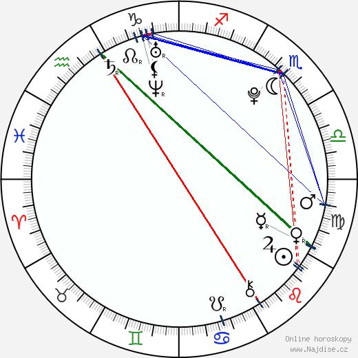 Sarah-Jeanne Labrosse wikipedie wiki 2018, 2019 horoskop