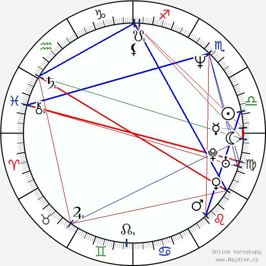 Sarah Lancashire wikipedie wiki 2019, 2020 horoskop