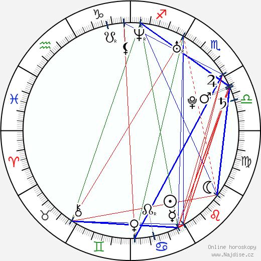 Sarah Lind wikipedie wiki 2019, 2020 horoskop