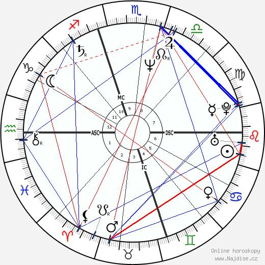 Sarah Schulman wikipedie wiki 2020, 2021 horoskop