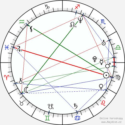 Sarah Strange wikipedie wiki 2018, 2019 horoskop